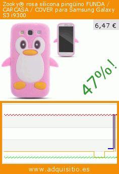 Zooky® rosa silicona pingüino FUNDA / CARCASA / COVER para Samsung Galaxy S3 i9300 (Accesorio). Baja 47%! Precio actual 6,47 €, el precio anterior fue de 12,13 €. https://www.adquisitio.es/zooky%C2%AE/rosa-silicona-ping%C3%BCino