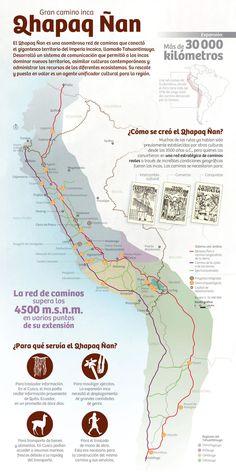 El Qhapaq Ñan es una asombrosa red de caminos que conectó el gigantesco territorio del Imperio Incaico, llamado Tahuantinsuyo. Inca, Machu Picchu, Trekking, Peru, Travel Tips, Trail, City, Santa Cruz, Maps