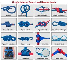 Firefighter - Ropes & knots