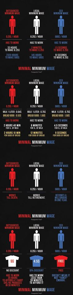 How Many Seconds Does It Take A CEO To Earn An Hour's Worth Of Minimum Wage? By Propaganda Times.