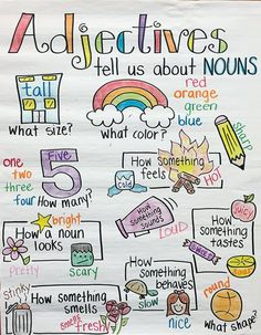 A must for teaching grammar! Adjectives- tell us about nouns! Colors, size, look and so on! 30 Attention-Grabbing Anchor Charts For Teaching Grammar Adjective Anchor Chart, Ela Anchor Charts, Reading Anchor Charts, Anchor Charts First Grade, Kindergarten Anchor Charts, Noun Chart, Nouns Kindergarten, Spanish Anchor Charts, Grammar Chart