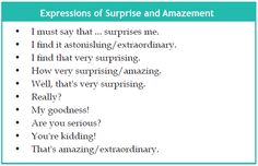 Expressing Surprised in English