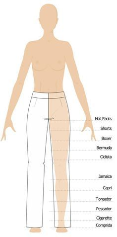 Types of pants: models and lengths - Industria Textil and clothing - Textile Industry - Year VIII Fashion Sewing, Diy Fashion, Ideias Fashion, Womens Fashion, Fashion Terminology, Fashion Terms, Clothing Patterns, Dress Patterns, Costura Fashion