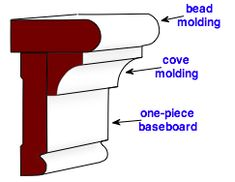 chair rail in hallway designs photos | Chair Rail Molding Ideas - Do-it-yourself-help.com