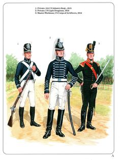 American soldier of British-American war American Uniform, American War, American Soldiers, American History, British American, Military Art, Military History, Revolutionary War Battles, Us Army Uniforms