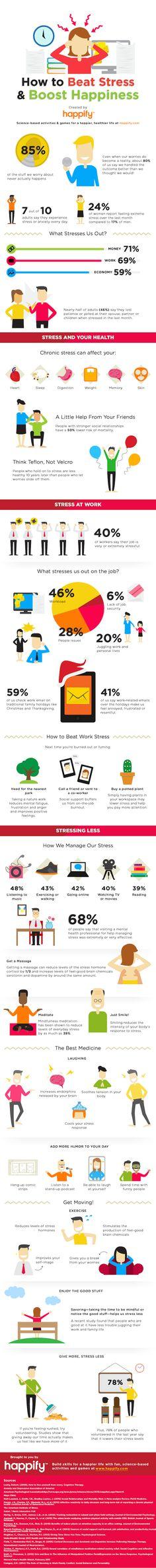 Aqui 1 infográfico que pode ajudar a evitar o estresse e ser mais feliz :-D - Blue Bus
