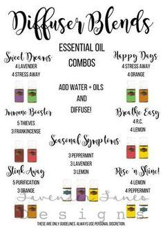 Essential Oil Diffuser Recipe Guide | Young Living Essential Oils | DIGITIAL DOWNLOAD|