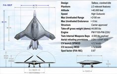 X-47B US Navy unmanned drone aircraft diagram