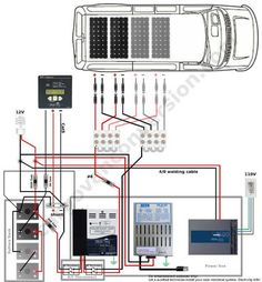 The calculated size of the battery bank, the number and size of the solar panels and the other derived equipment are all comprised into a simple schematic. Install on the Tahoe if we get one. Kombi Trailer, Kombi Motorhome, Rv Campers, Camper Trailers, Campervan, Teardrop Campers, Cargo Van Conversion, Camper Van Conversion Diy, Kangoo Camper