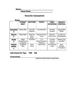 Digication e-Portfolio :: South School Music :: Recorder Assessment Rubric
