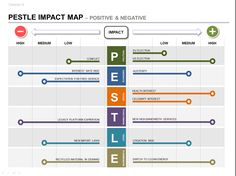 This PESTLE Product Strategy template helps inform your product roadmap with PESTLE analysis. Includes a selection of professional PESTLE Powerpoint Slides.