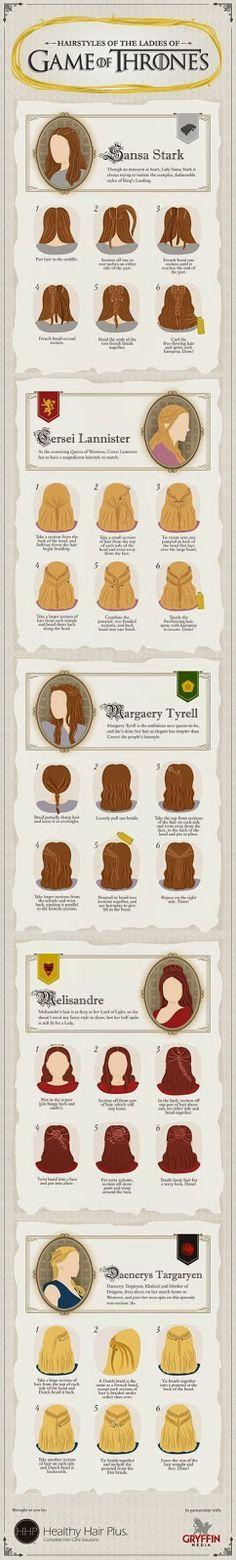 El Descanso del Escriba: Peinados de Westeros,como hacerlos(Para ellas)