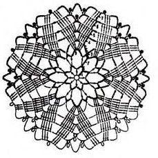 Crochet Mandala Pattern, Crochet Square Patterns, Crochet Diagram, Doily Patterns, Crochet Doilies, Crochet Flowers, Crochet Stitches, Irish Crochet, Knit Crochet