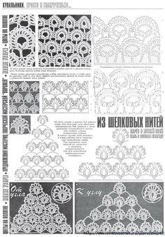 Häkelmuster häkeln Muster Openwork crochet stitch