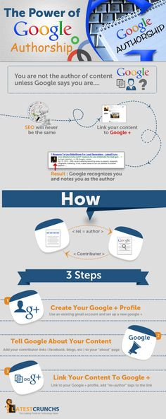 If you want your face to appear in search results, you need to establish Google Authorship. This infographic explains the power of this concept.