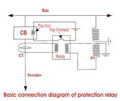 Connection of Power System Protection Relay