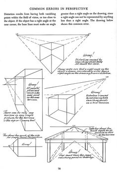 Common errors in perspective -- from Successful Drawing by Andrew Loomis Perspective Images, Perspective Drawing Lessons, Perspective Sketch, Point Perspective, Andrew Loomis, Drawing Techniques, Drawing Tips, Proportion Art, Drawing School