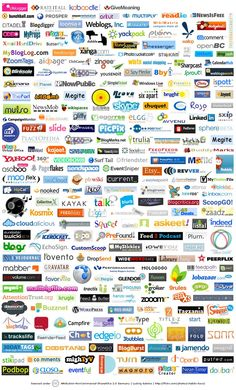 SOCIAL MEDIA TOOLS (966×1600)  http://socialmediateacher.us/2010/06/social-media-so-many-tools.html  http://socialmediateacher.us