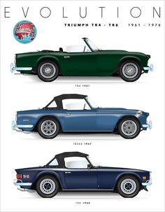 Evolution of the Triumph TR Triumph Motor, Triumph Sports, Triumph Car, British Sports Cars, Classic Sports Cars, Coventry, Dream Cars, Tr 4, Triumph Spitfire
