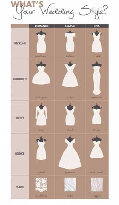 Select your Style weeding dress!