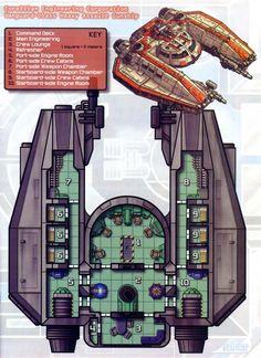Vanguard Class Heavy Assault Gunship Star Wars Ships, Star Wars Art, Star Trek, Nave Star Wars, Space Opera, Ship Map, Space Fantasy, Fantasy Map, Star Wars Games