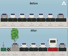 Smart street design can eliminate many of the traffic problems anticipated by alternative mode elements like bike lanes. In NYC the protected bike lanes on Columbus Avenue actually improved travel times in the corridor.