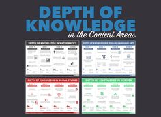 Webb's Depth of Knowledge (DOK) model looks at the cognitive expectations within academic standards, curricular activities, and instructional learning tasks. I've created a Depth of Kno… Teaching Strategies, Teaching Tools, Teaching Resources, Creative Teaching, Teaching Spanish, Teaching Reading, Teaching Art, Dok Levels, Depth Of Knowledge