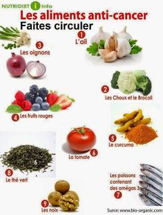 Anti-Cancer Nutrition / Health Tips Healthy Life, Healthy Living, Healthier Together, Cancer Fighting Foods, Anti Cancer Foods, Superfood, Weight Gain, The Cure, Health Fitness