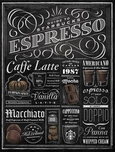 Starbucks Esspreso Guide. Learn 12 coffee facts... - Typography & Quotes    kiddie version of stakbucks coffee menu might be cute. add like Cocoa and such  cookies,donuts,baked goods    Market is Café/coffee baked goods donut shop in winter?