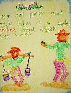 Children at Waldorf Schools write and illustrate all their own text books! Waldorf Math, Waldorf Curriculum, Waldorf Education, Physical Education, 8th Grade Science, 2nd Grade Math, Fourth Grade, Grade 3, Ninth Grade