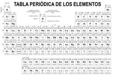 15 best tabla periodica para imprimir images on pinterest tabla periodica para imprimir completa tabla periodica dinamica table periodica completa table periodica elementos urtaz Image collections