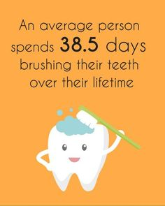 An average person spends 38.5 days brushing their teeth over their lifetime...