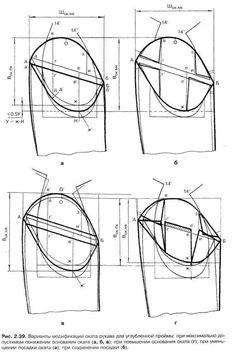 41c3827d296a Лучших изображений доски «Одежда в крое»  448   Sewing patterns ...