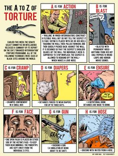 a to z of torture  Here is an illustrated guide to CIA torture from A to Z