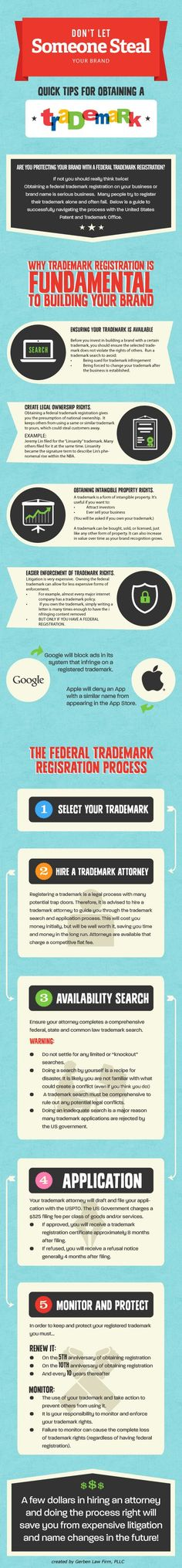 Don't Let Someone Steal Your Brand! Quick Tips for Obtaining a Trademark #Infographic [SmallBizTrends]