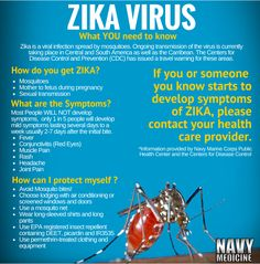 What you need to know about Zika Virus.