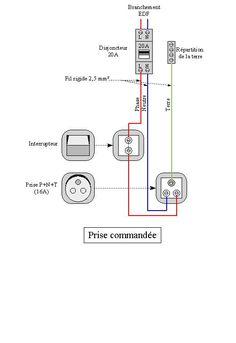 section de c u00e2ble  u00e9lectrique   longueur