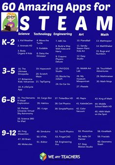 60 Apps for Teaching STEAM ≈≈ For more STEM to STEAM pins: http://pinterest.com/kinderooacademy/steam-in-early-education/