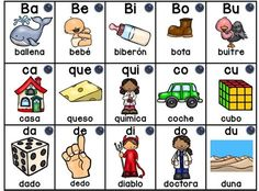 Las Silabas En Espanol Para Imprimir images, similar and related articles aggregated throughout the Internet. Bilingual Kindergarten, Bilingual Classroom, Bilingual Education, Kindergarten Writing, Spanish Lessons For Kids, Learning Spanish For Kids, Spanish Language Learning, Teaching Spanish, Teaching Resources
