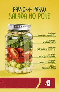Você consome pelo menos cinco porções de vegetais por dia? Essa é a recomendação da Organização Mundial da Saúde (OMS) para manter a saúde em dia. Para quem tem uma rotina corrida, porém, adotar um… Mason Jar Meals, Meals In A Jar, Healthy Foods To Eat, Healthy Eating, Healthy Recipes, Menu Rapido, Food Business Ideas, Salads To Go, Salad In A Jar