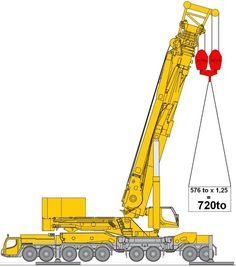 Liebherr LTM 11200-9.1 (Allgemein) -  Hansebubeforum