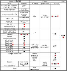 Ketogene di t ern hrungsplan und rezepte f r die ketogene ern hrung keto pinterest - Afa tabelle gastronomie 2016 ...