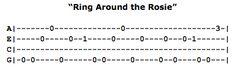 Ring Around the Rosie Ukulele Fingerpicking Pattern