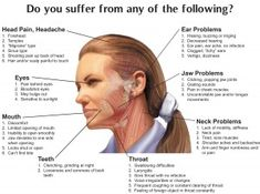 TMJ Syndrome sure can cause a lot of problems!