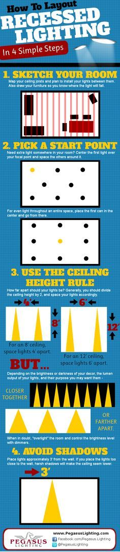 Here's How To Map Out Your Recessed Lights (An Infographic)   Pegasus Lighting Blog