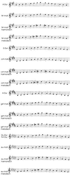 18 best Noten-, Musik- und Harmonielehre images on Pinterest | Music ...