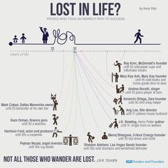 What is the secret to success? Here is a list of infographs that will answer that very question.