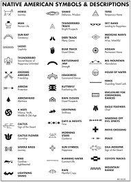 Резултат слика за native american symbols