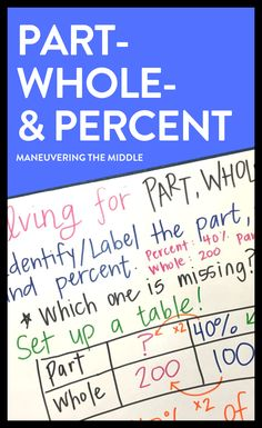 Part, whole, and percent problems can be a problem for teachers to teach! Here are ideas for implementation and tips to help every student master the skill. Teaching 6th Grade, Sixth Grade Math, 6th Grade Reading, Ninth Grade, Seventh Grade, Education Middle School, Middle School Writing, Middle School Teachers, Elementary Schools