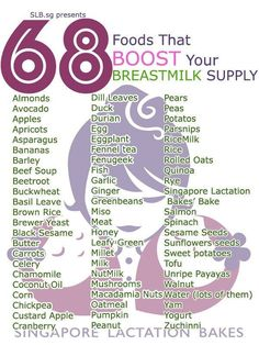 Foods that boost milk supply #Parenting101
